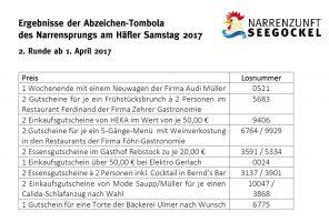 Zweite Runde Ergebnisse Abzeichenverlosung 2017